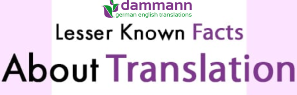 """Infographic: """"Interesting Facts About Translation"""""""